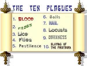 Biblical Plagues
