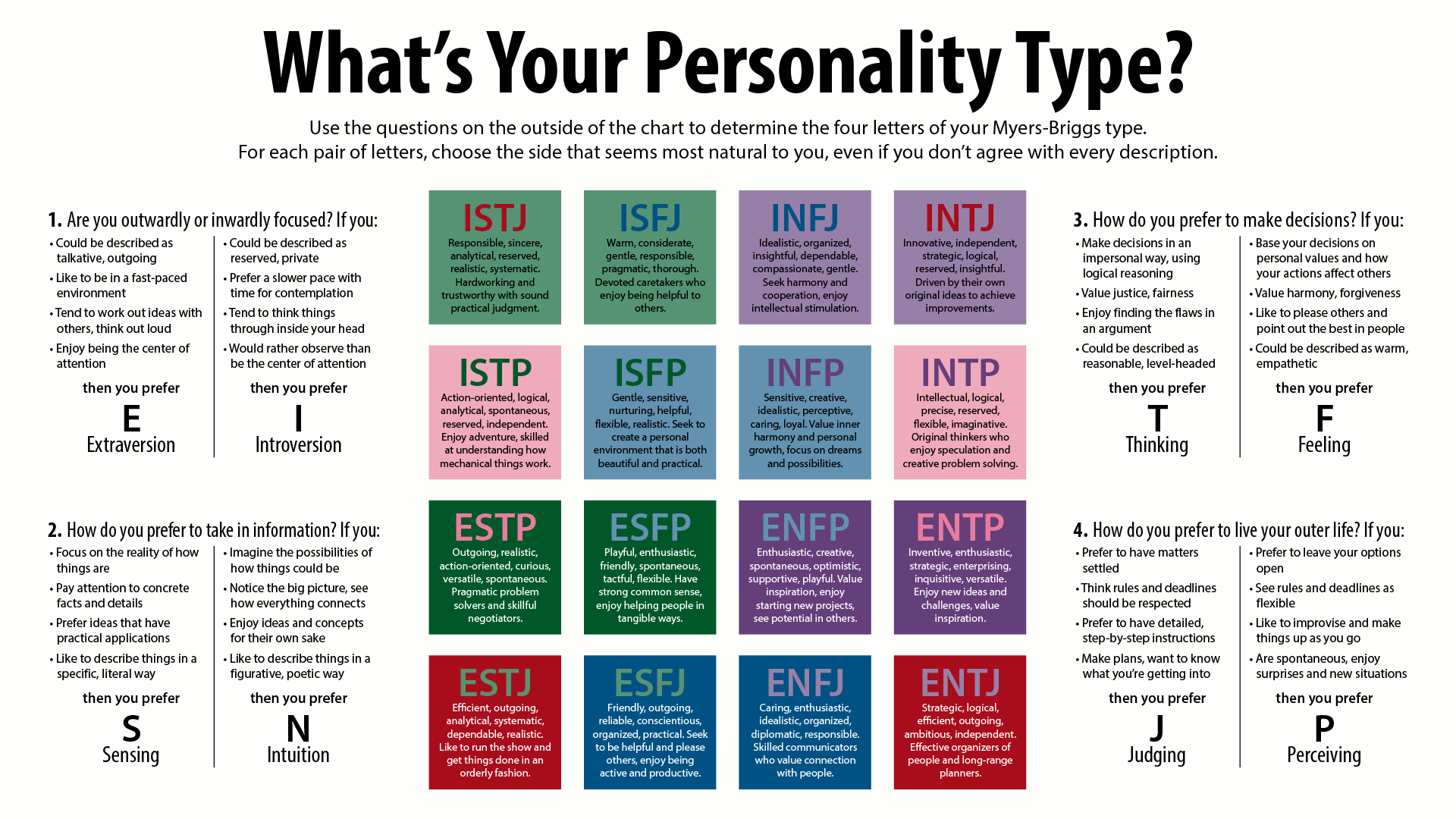 Sleeping Types Personality M-b Personality Types