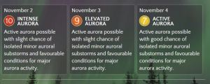 From Aurora Forecast.com